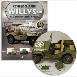 Costruisci la Jeep Willys MB Quadro elettrico e manico