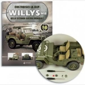 Costruisci la Jeep Willys MB Rimorchio:Coperchio e Cornice faro oscurabile,fanale posteriore sx e dx