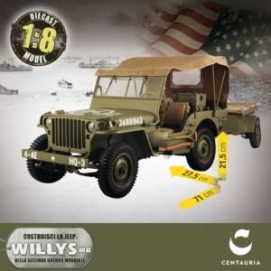 Costruisci la Jeep Willys MB Affusto a candeliere a-b, cassetta munizioni con coperchio, culla di supporto